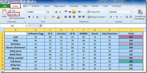 Write Data To The Excel Sheet In Selenium Using POI | Inviul