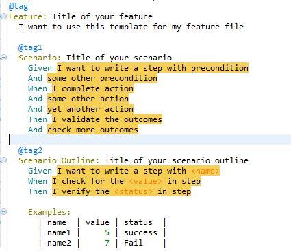 Sample Cucumber Feature File